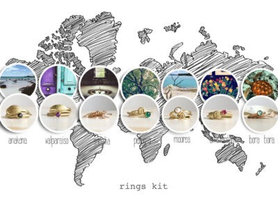 Map rings kit